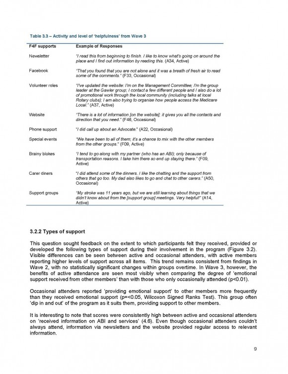 Families4Families Stage 3 Research Report_Page_13