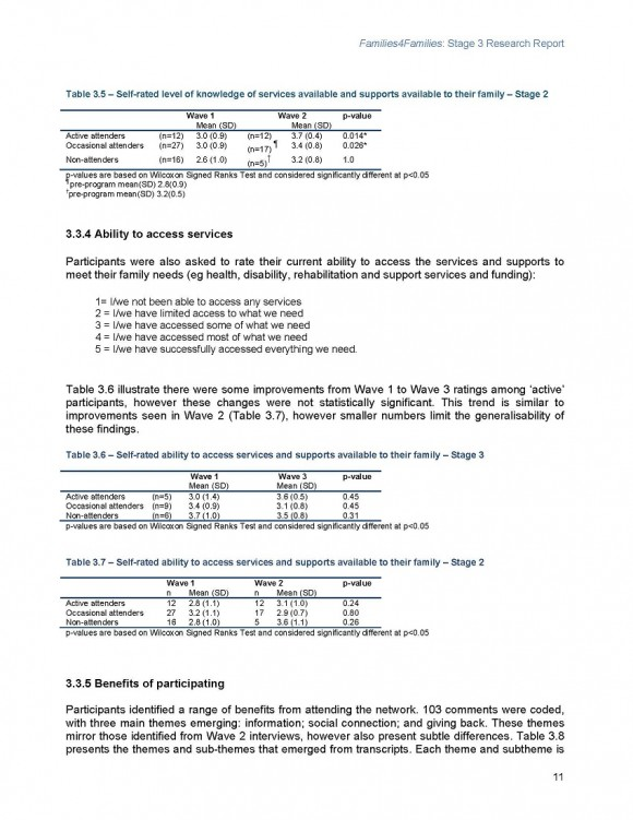 Families4Families Stage 3 Research Report_Page_15